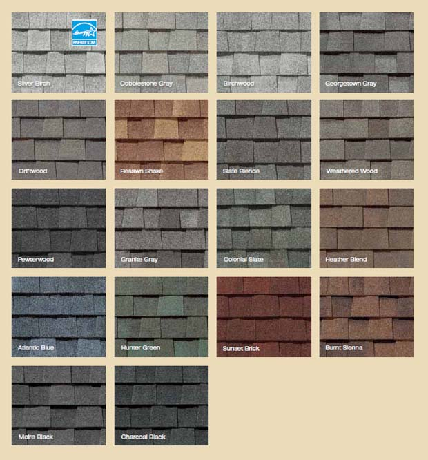 It Is Engineered To Outperform Other Roofing In Its Category, Keeping You  Comfortable, Your Home Protected, And Your Peace Of Mind Intact For Years  To Come ...