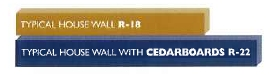 CedarBoards Insulated Siding - R-Value